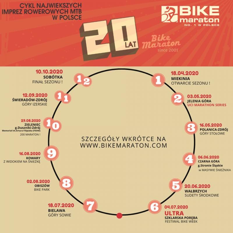 Bike Maraton 2020. Zapisy otwarte -  pierwszy odbędzie się 18 kwietnia wMiękini
